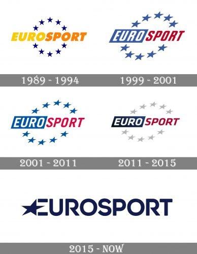 Eurosport Logo history