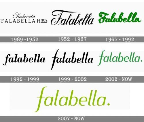 Falabella Logo history