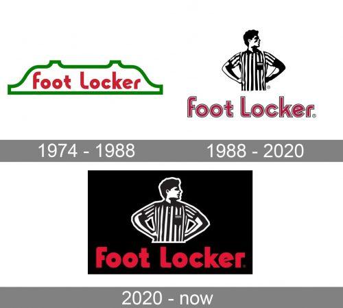 Foot Locker Logo history