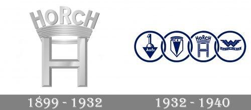 Horch Logo history