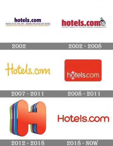 Hotels.com Logo history