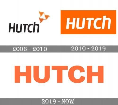Hutch Logo history