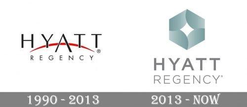 Hyatt Regency Logo history