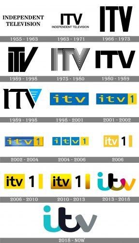 ITV Logo history