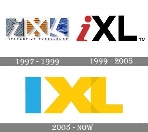 IXL Logo history