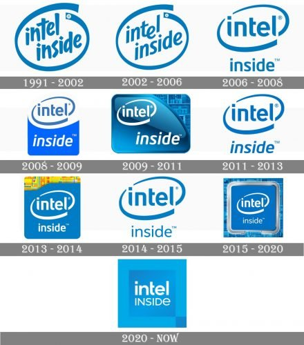Intel Inside Logo history