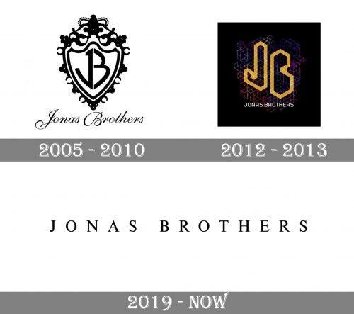 Jonas Brothers Logo history