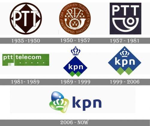 KPN Logo history