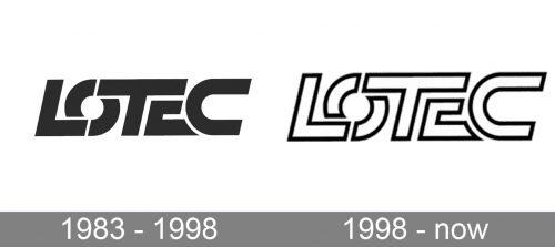 Lotec Logo history