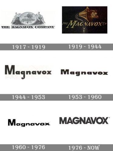 Magnavox Logo history