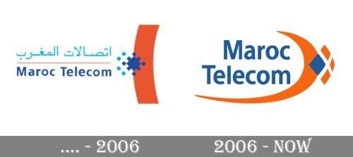 Maroc Telecom Logo history