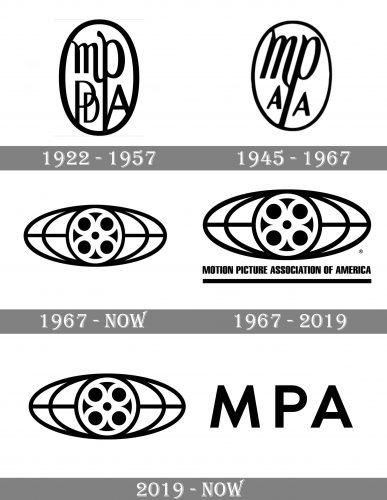 Motion Picture Association Logo history