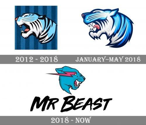 MrBeast Logo history