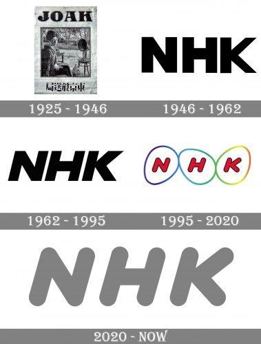 NHK Logo history
