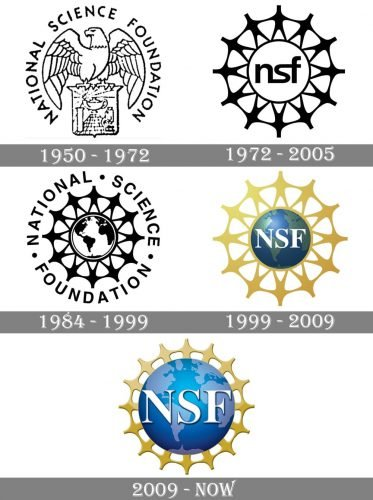 National Science Foundation Logo history