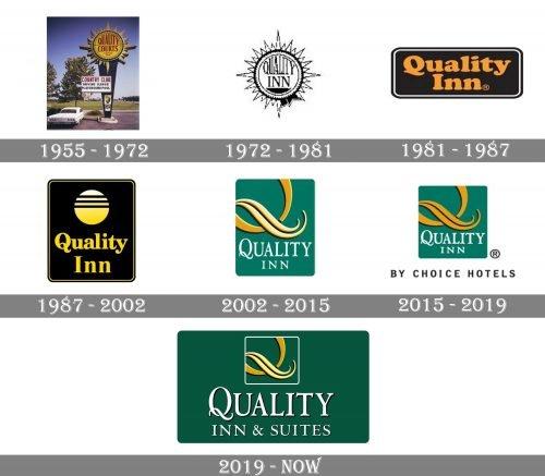 Quality Inn Logo history