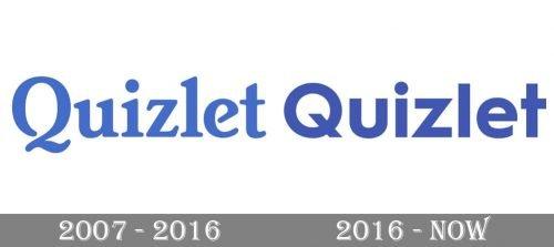 Quizlet Logo history