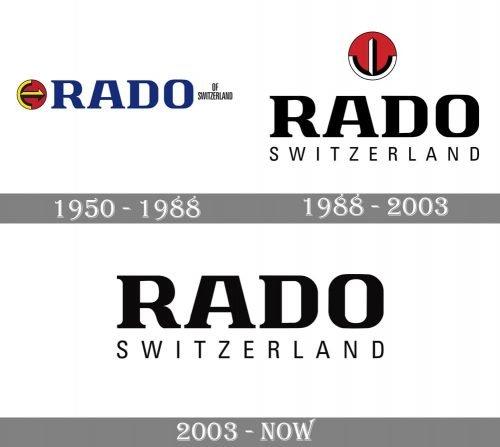 Rado Logo history