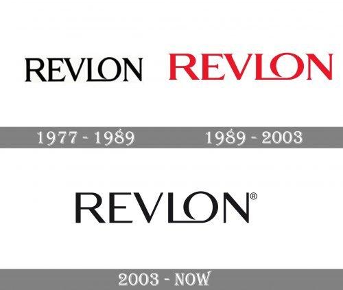 Revlon Logo history