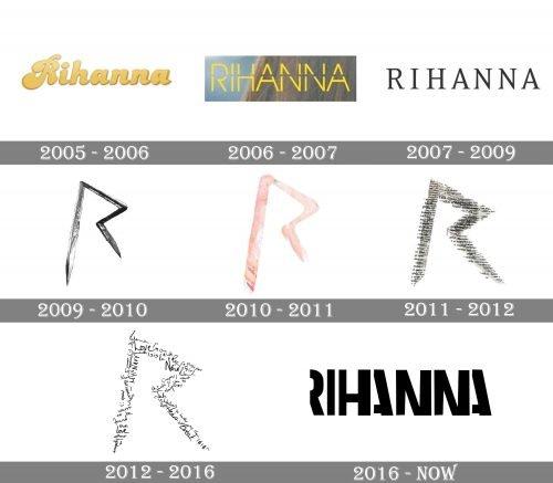 Rihanna Logo history
