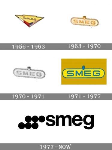 Smeg Logo history