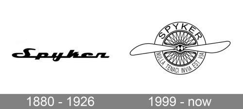 Spyker Logo history