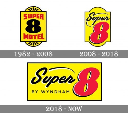 Super 8 Logo history