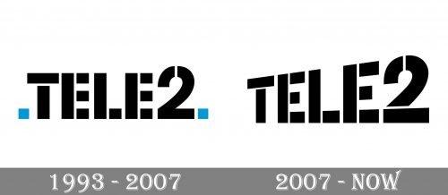 Tele2 Logo history