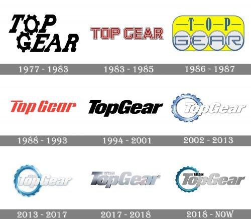 Top Gear Logo history