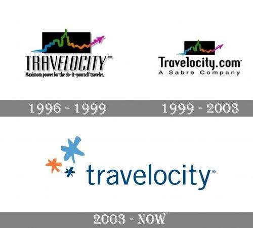 Travelocity Logo history