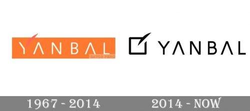 Yanbal Logo history