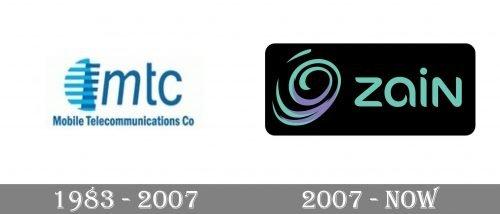 Zain Logo history