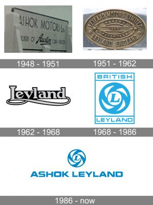 Ashok Leyland Logo history