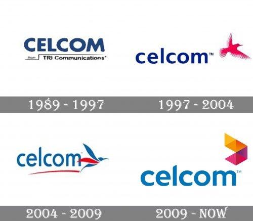 Celcom Logo history