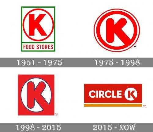 Circle K Logo history
