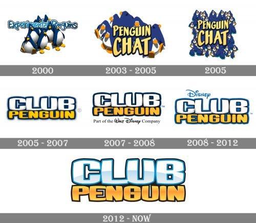 Club Penguin Logo history