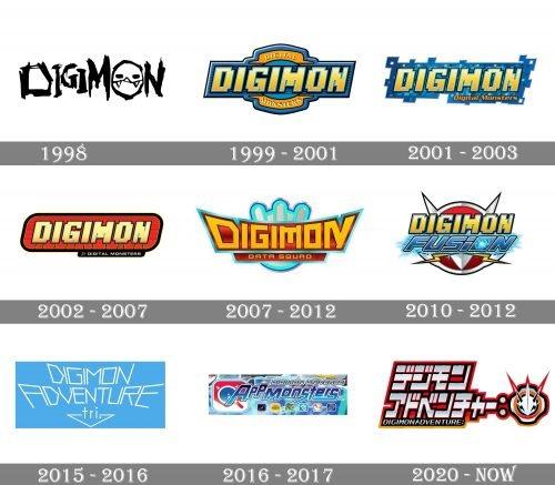 Digimon Logo history