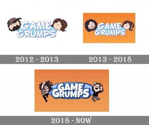 Game Grumps Logo history