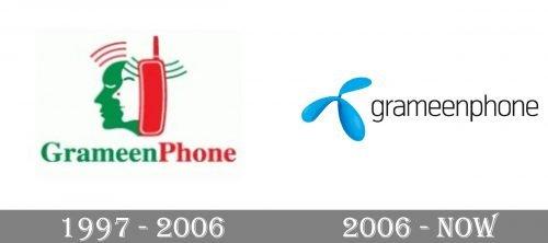 Grameenphone Logo history