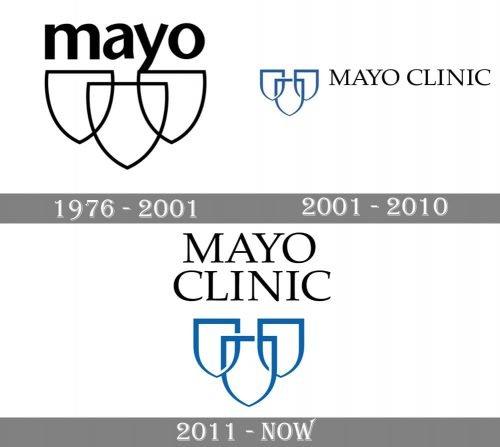 Mayo Clinic Logo history