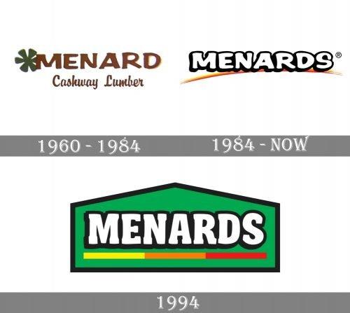 Menards Logo history