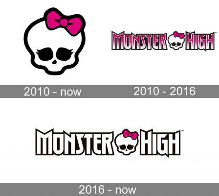 Monster High Logo history