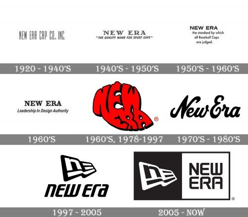 New Era Logo history