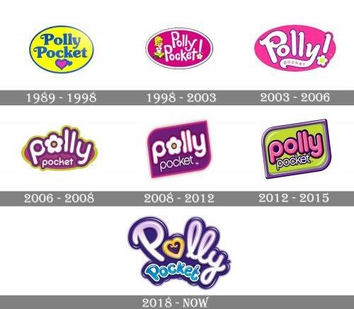 Polly Pocket Logo history