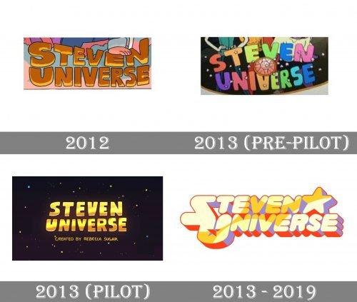 Steven Universe Logo history