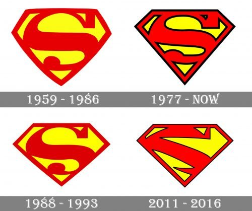 Supergirl Logo history