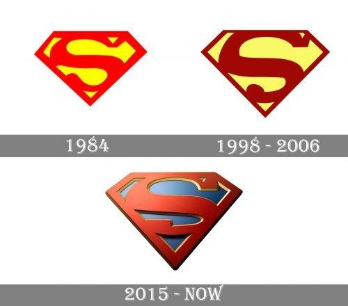 Supergirl Logo history1