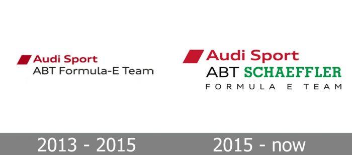 Audi Sport Logo history