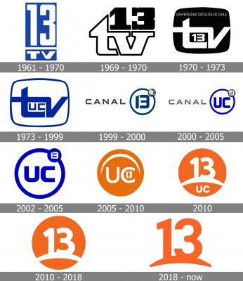 Canal 13 Logo history