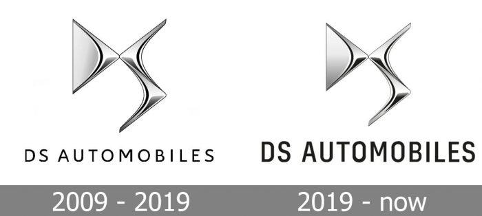 DS Logo history